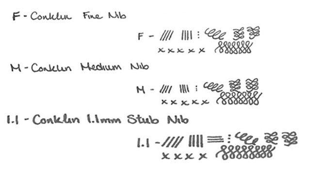 Conklin Pens Nib Width Guide