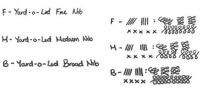 Yard-o-Led Pens Nib Width Guide