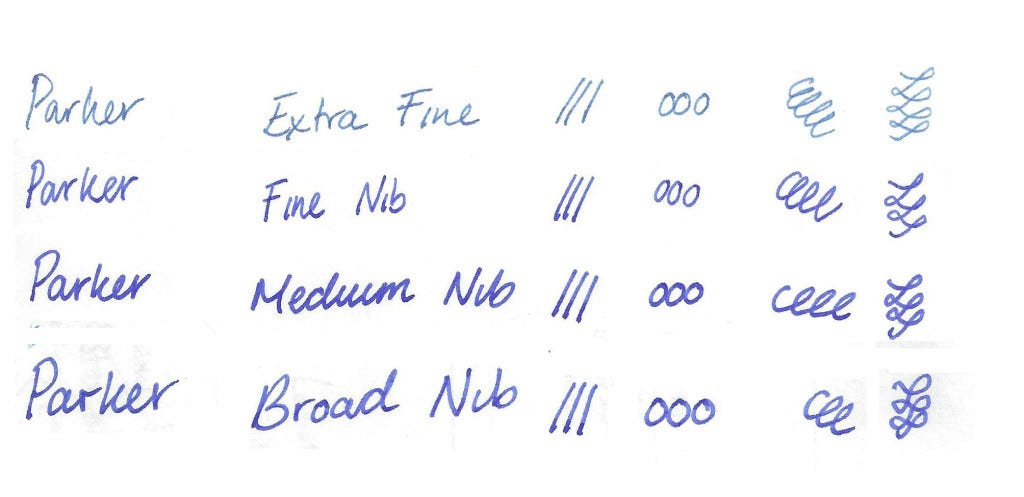 Fountain Pen Nib Width Comparison